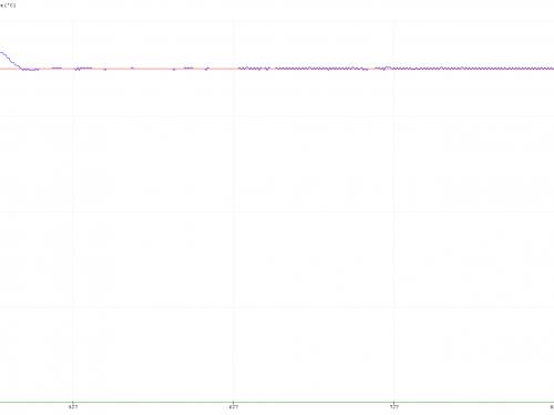 SolderDuino – Test di temperatura